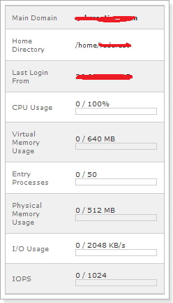 resource hosting