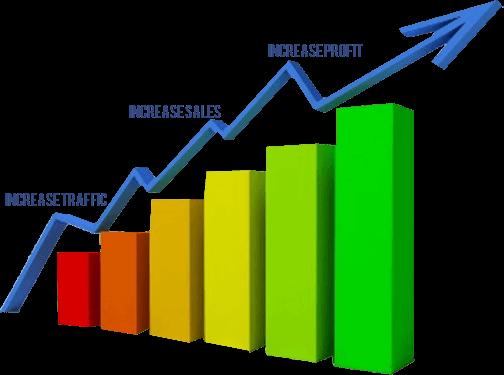 cara meningkatkan traffic website untuk meningkatkan penjualan
