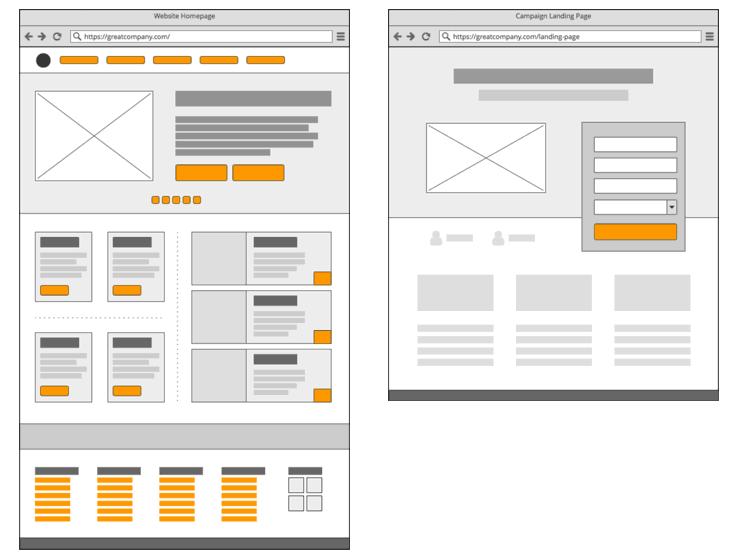 landing page dan homepage